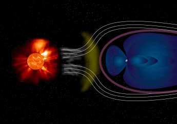 Dünya'nın manyetik alanı bizi güneşten gelen yüksek enerjili parçacıklardan korur.